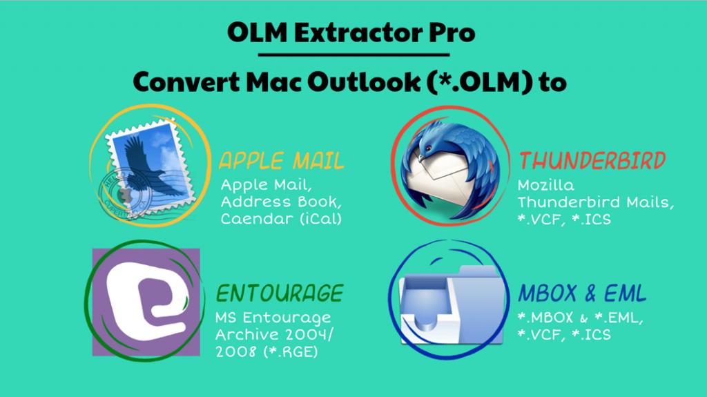 olm conversion tool
