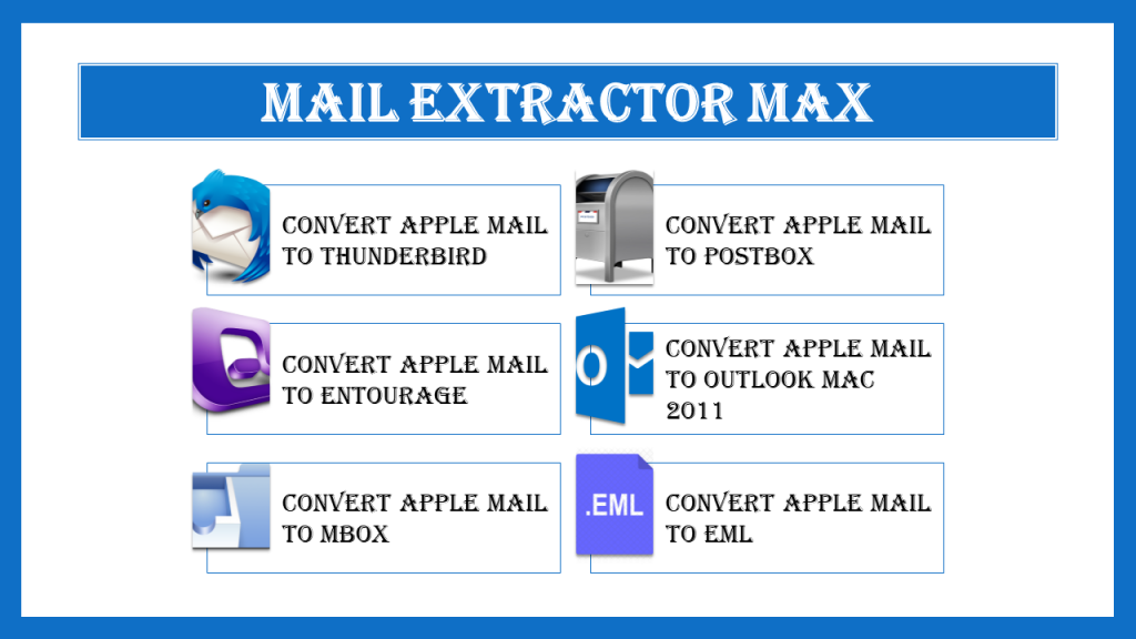 apple mail conversion