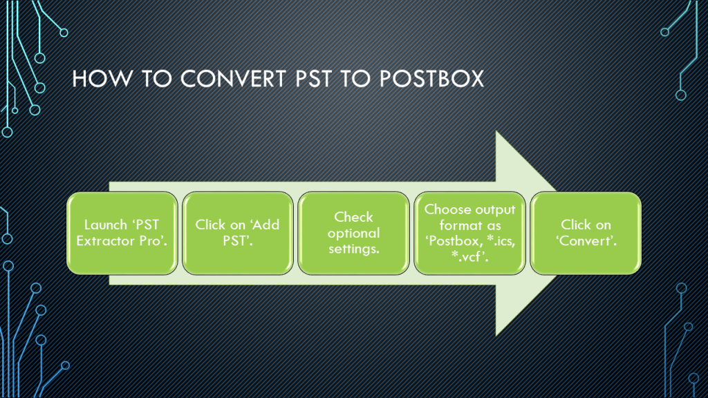 pst to postbox converter tool