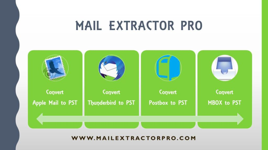 Mozilla Thunderbird mail convert to Outlook